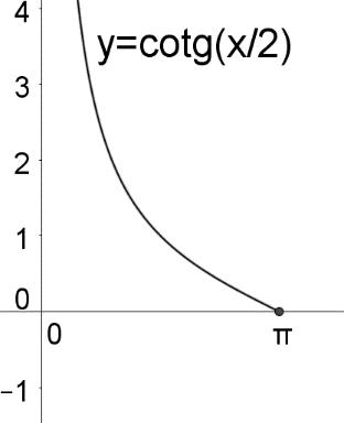 graf-cotg
